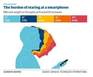 The burden of staring at your smartphone